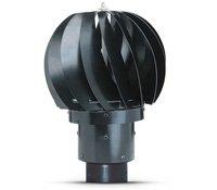 Biolan Vėjo ventiliatorius